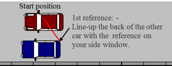 The Reverse Park (Parallel Park) diagram 2