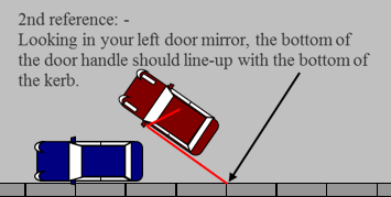 The Reverse Park (Parallel Park) diagram 4