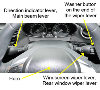 Show and Tell (Vehicle Safety Checks) - Driver diagram